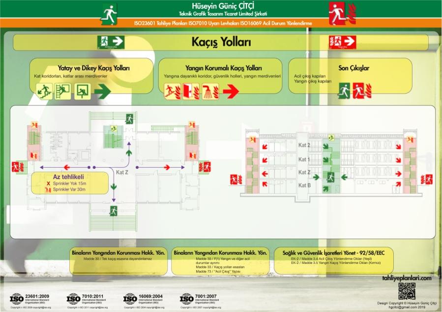100 kacis yollari ISO 23601 Acil Durum Tahliye ve Yangın Tahliye Kat Planları